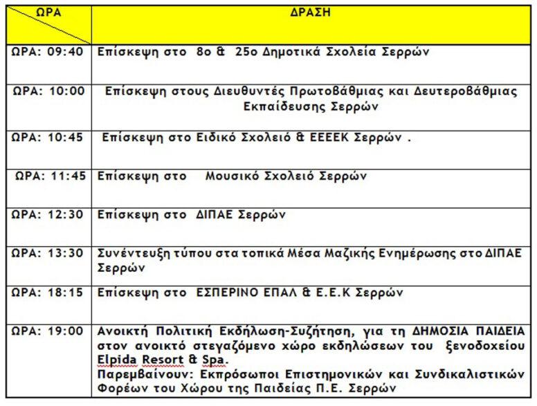 Δράσεις της Ν.Ε. ΣΥΡΙΖΑ-ΠΣ Σερρών για θέματα serrespost.gr